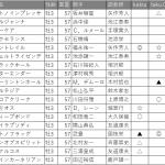 2020  日本ダービー セレモニー